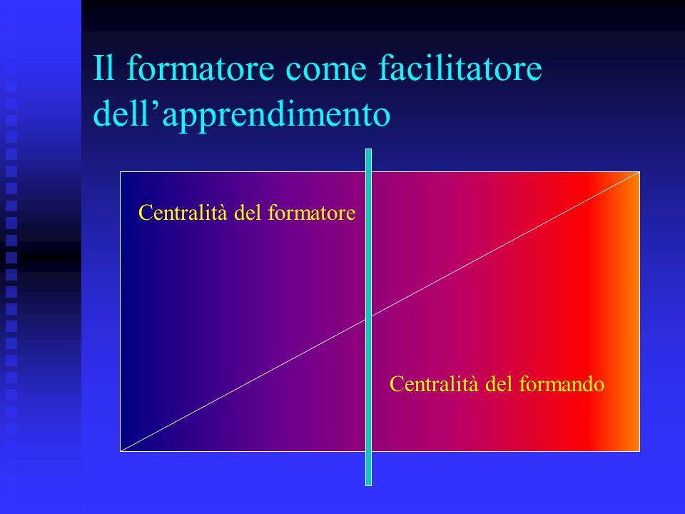 Il formatore come facilitatore dell'apprendimento Centralità del formatore Centralità del formando