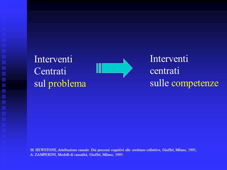 Interventi Centrati sul problema Interventi centrati sulle competenze M. HEWSTONE, Attribuzione causale. Dai processi cognitivi alle credenze colletti