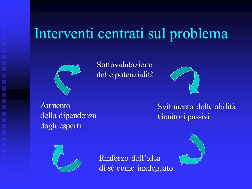 Interventi centrati sul problema Sottovalutazione delle potenzialità Svilimento delle abilità Genitori passivi Rinforzo dell'idea di sé come inadeguat
