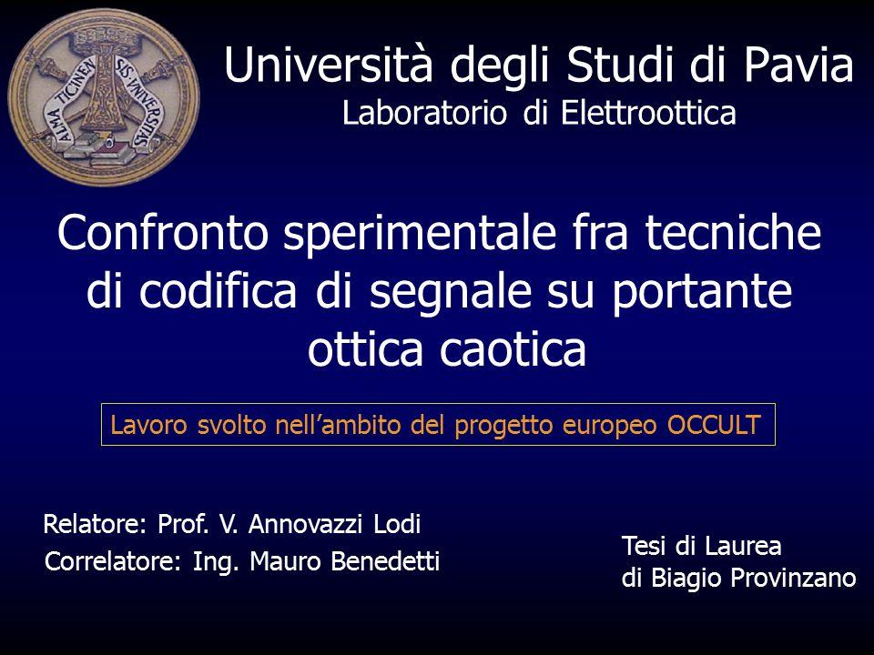 Università degli Studi di Pavia Laboratorio di Elettroottica Confronto sperimentale fra tecniche di codifica di segnale su portante ottica caotica Tes