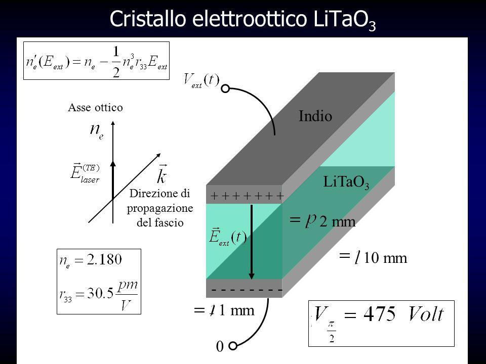 Cristallo elettroottico LiTaO 3 Asse ottico Direzione di propagazione del fascio 10 mm 1 mm 2 mm LiTaO 3 Indio 0 + + + + + + + - - - -