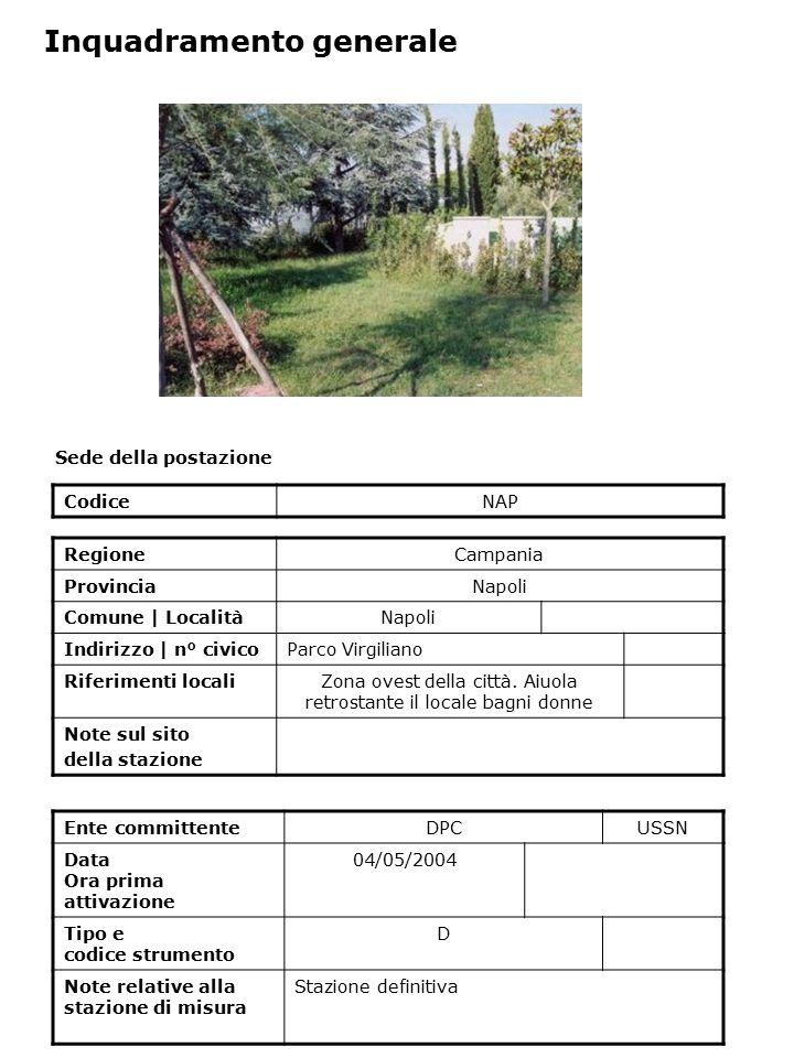 Sede della postazione CodiceNAP Ente committenteDPCUSSN Data Ora prima attivazione 04/05/2004 Tipo e codice strumento D Note relative alla stazione di