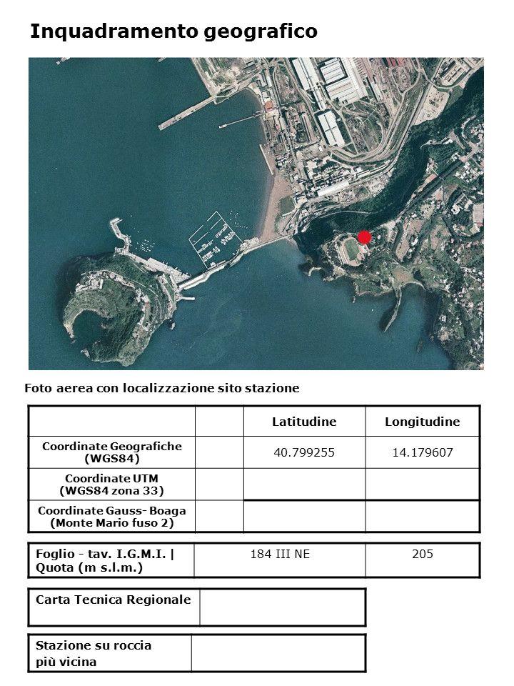 Foto aerea con localizzazione sito stazione Foglio - tav. I.G.M.I. | Quota (m s.l.m.) 184 III NE205 Inquadramento geografico LatitudineLongitudine Coo