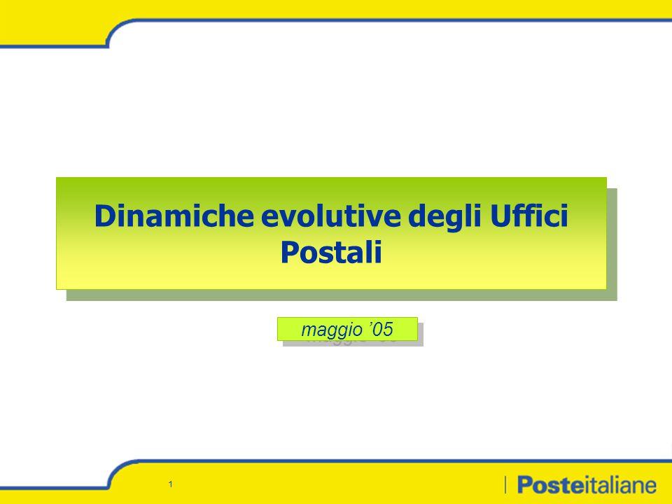 1 Dinamiche evolutive degli Uffici Postali maggio '05