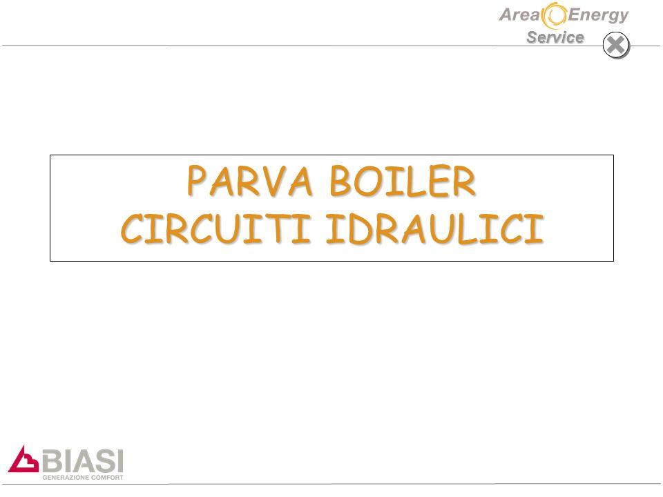 Service PARVA BOILER CIRCUITI IDRAULICI