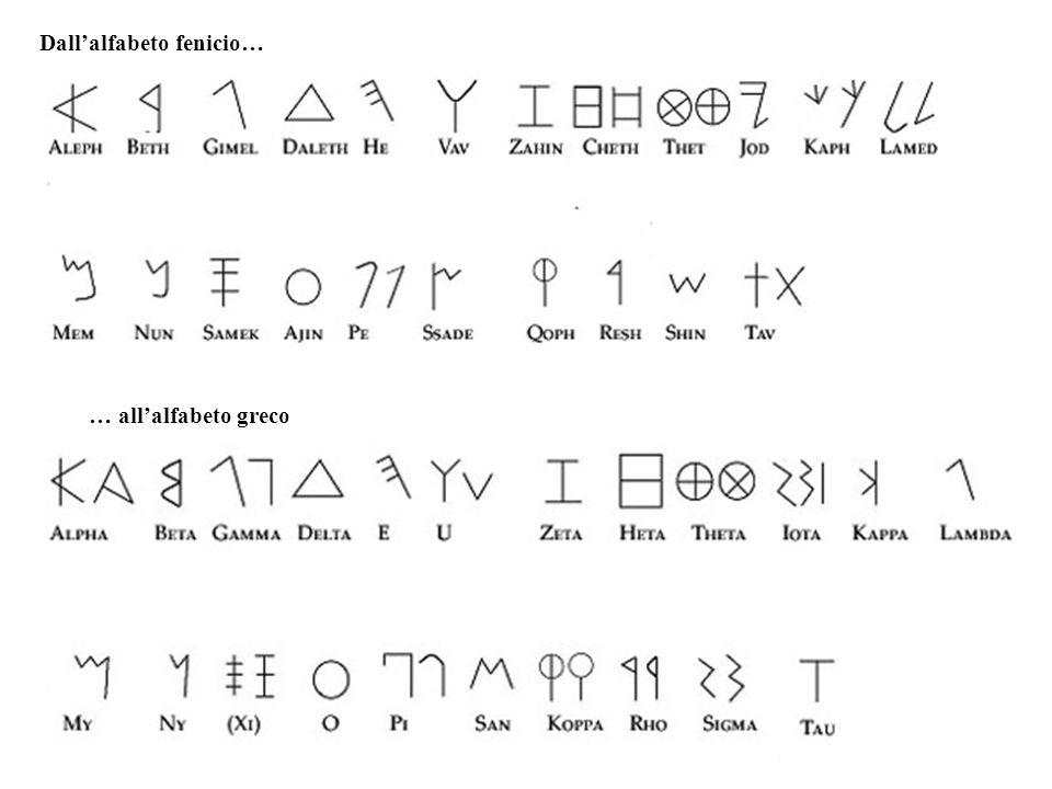 Dall'alfabeto fenicio… … all'alfabeto greco