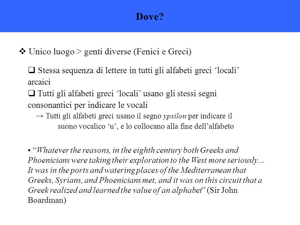 Dove?  Unico luogo > genti diverse (Fenici e Greci)  Stessa sequenza di lettere in tutti gli alfabeti greci 'locali' arcaici  Tutti gli alfabeti gr