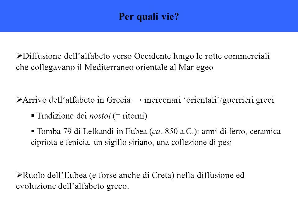  Diffusione dell'alfabeto verso Occidente lungo le rotte commerciali che collegavano il Mediterraneo orientale al Mar egeo  Arrivo dell'alfabeto in
