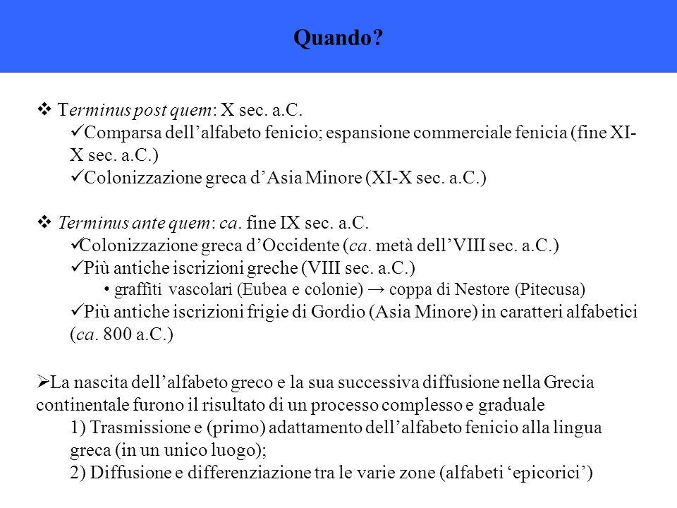  Terminus post quem: X sec. a.C. Comparsa dell'alfabeto fenicio; espansione commerciale fenicia (fine XI- X sec. a.C.) Colonizzazione greca d'Asia Mi