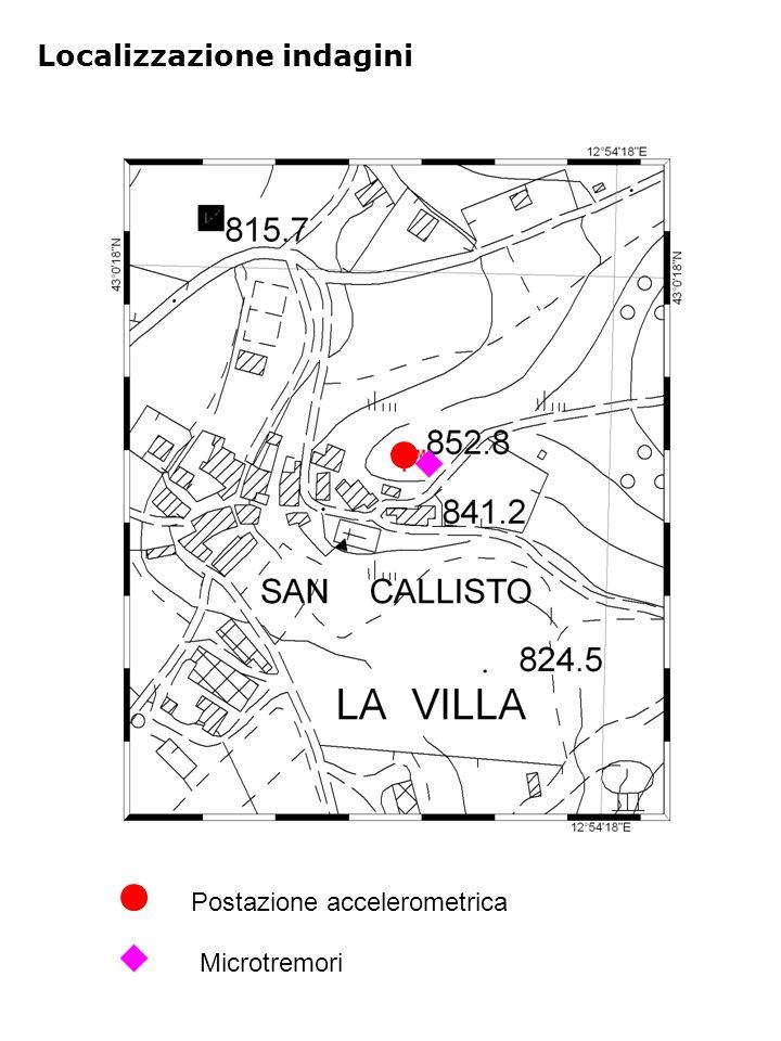 Localizzazione indagini Postazione accelerometrica Microtremori