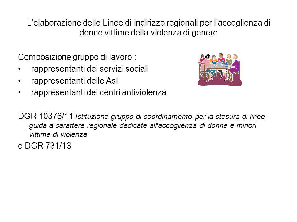 L'elaborazione delle Linee di indirizzo regionali per l'accoglienza di donne vittime della violenza di genere Composizione gruppo di lavoro : rapprese