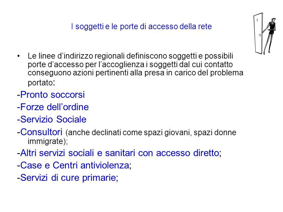 I soggetti e le porte di accesso della rete Le linee d'indirizzo regionali definiscono soggetti e possibili porte d'accesso per l'accoglienza i sogget