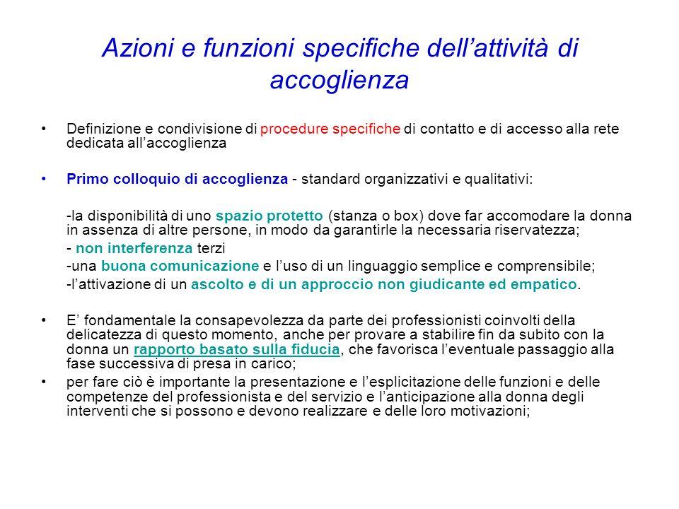 Azioni e funzioni specifiche dell'attività di accoglienza Definizione e condivisione di procedure specifiche di contatto e di accesso alla rete dedica