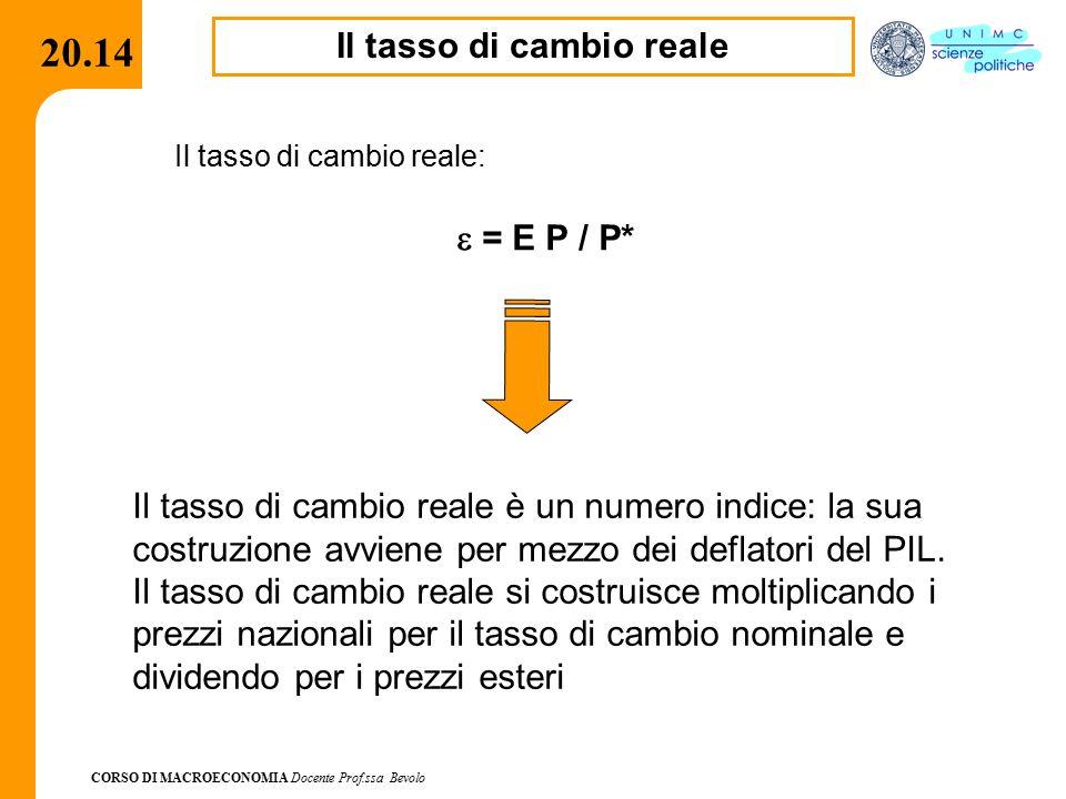 CORSO DI MACROECONOMIA Docente Prof.ssa Bevolo 20.14 Il tasso di cambio reale Il tasso di cambio reale è un numero indice: la sua costruzione avviene