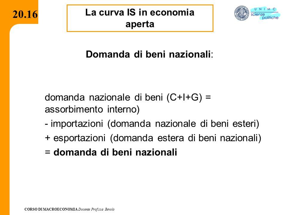 CORSO DI MACROECONOMIA Docente Prof.ssa Bevolo 20.16 La curva IS in economia aperta Domanda di beni nazionali: domanda nazionale di beni (C+I+G) = ass