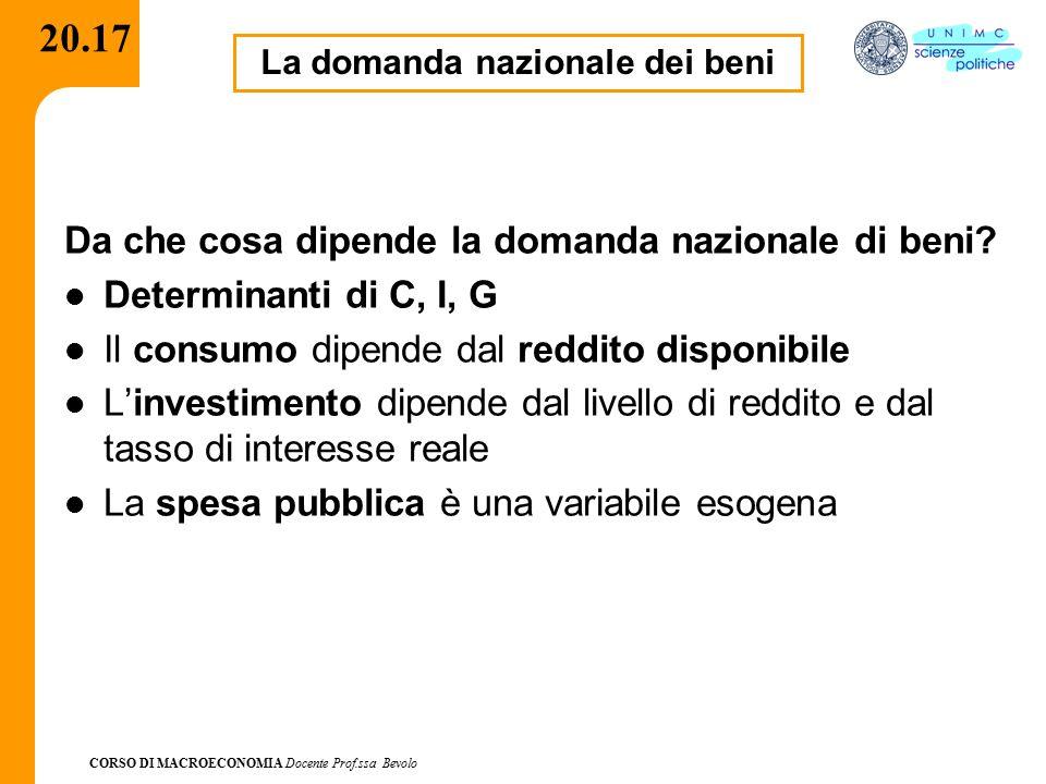 CORSO DI MACROECONOMIA Docente Prof.ssa Bevolo 20.17 La domanda nazionale dei beni Da che cosa dipende la domanda nazionale di beni? Determinanti di C