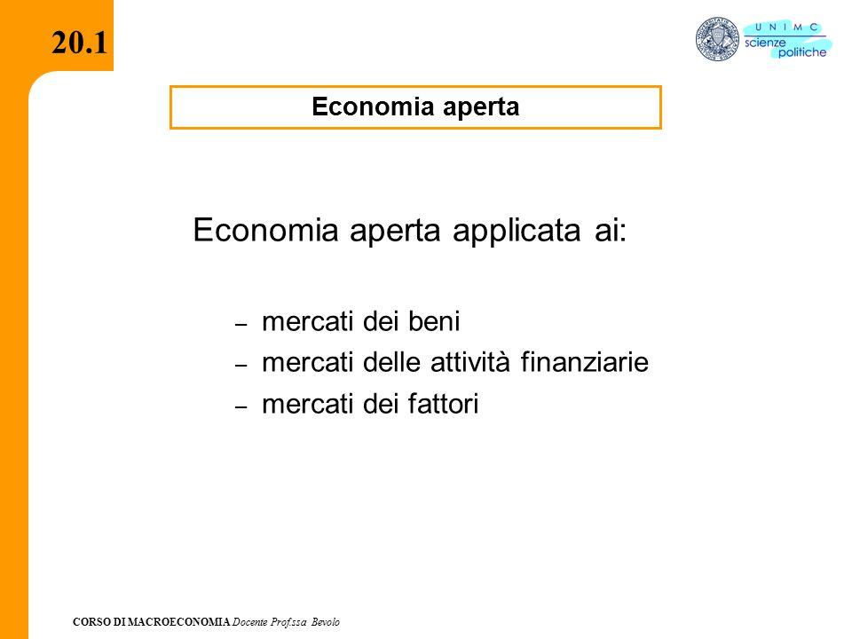 CORSO DI MACROECONOMIA Docente Prof.ssa Bevolo 20.1 Economia aperta Economia aperta applicata ai: – mercati dei beni – mercati delle attività finanzia