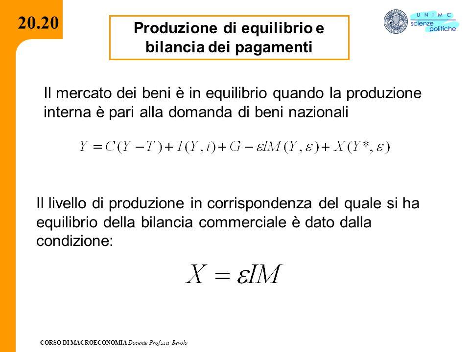 CORSO DI MACROECONOMIA Docente Prof.ssa Bevolo 20.20 Il mercato dei beni è in equilibrio quando la produzione interna è pari alla domanda di beni nazi