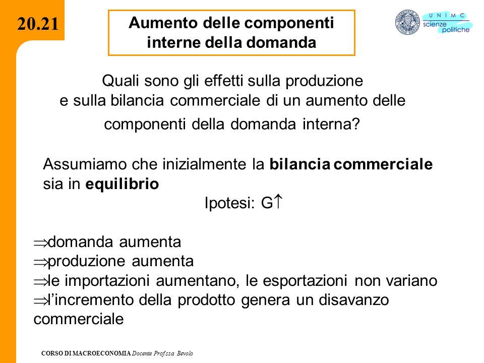 CORSO DI MACROECONOMIA Docente Prof.ssa Bevolo 20.21 Aumento delle componenti interne della domanda Quali sono gli effetti sulla produzione e sulla bi