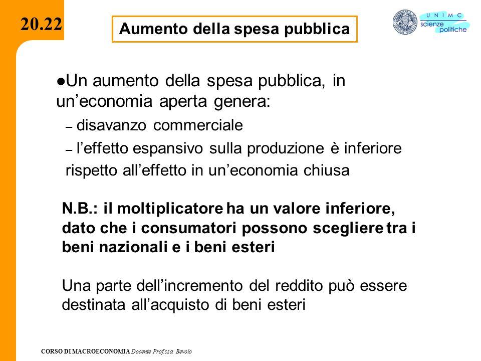 CORSO DI MACROECONOMIA Docente Prof.ssa Bevolo 20.22 Aumento della spesa pubblica Un aumento della spesa pubblica, in un'economia aperta genera: – dis
