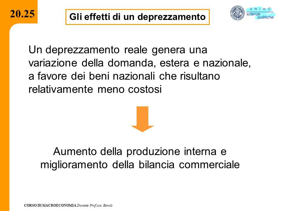 CORSO DI MACROECONOMIA Docente Prof.ssa Bevolo 20.25 Gli effetti di un deprezzamento Un deprezzamento reale genera una variazione della domanda, ester