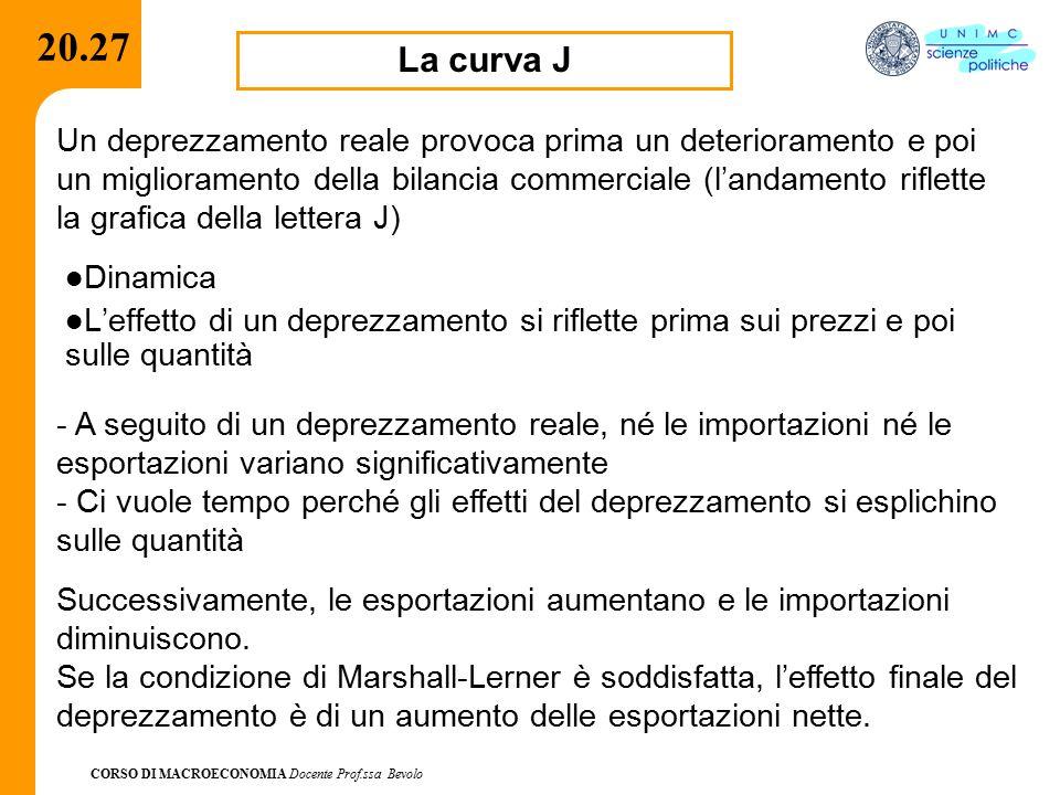 CORSO DI MACROECONOMIA Docente Prof.ssa Bevolo 20.27 La curva J Un deprezzamento reale provoca prima un deterioramento e poi un miglioramento della bi