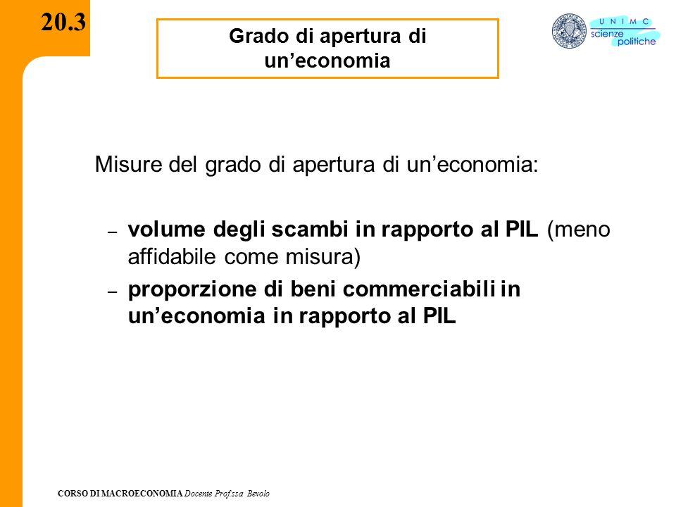CORSO DI MACROECONOMIA Docente Prof.ssa Bevolo 20.3 Grado di apertura di un'economia Misure del grado di apertura di un'economia: – volume degli scamb