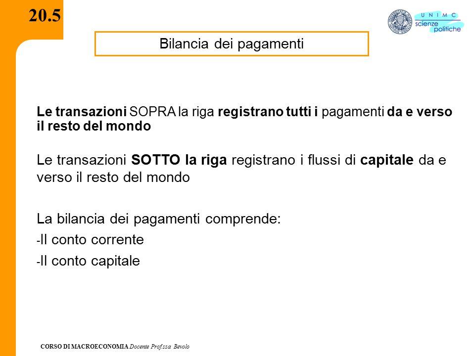 CORSO DI MACROECONOMIA Docente Prof.ssa Bevolo 20.5 Bilancia dei pagamenti Le transazioni SOPRA la riga registrano tutti i pagamenti da e verso il res