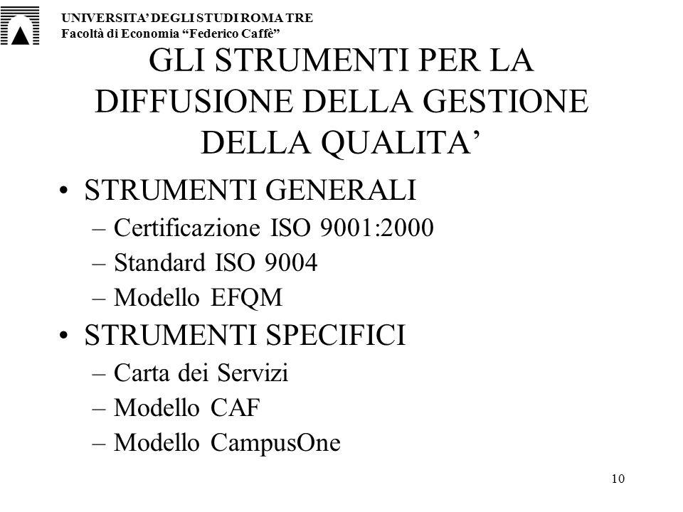 10 GLI STRUMENTI PER LA DIFFUSIONE DELLA GESTIONE DELLA QUALITA' STRUMENTI GENERALI –Certificazione ISO 9001:2000 –Standard ISO 9004 –Modello EFQM STR