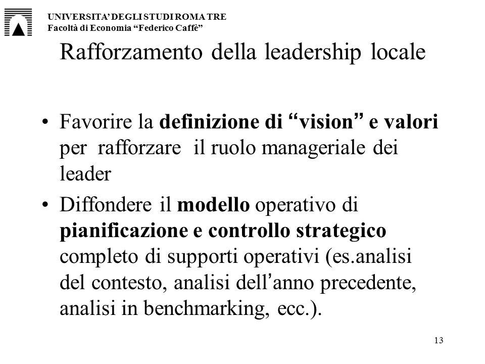 """13 Rafforzamento della leadership locale Favorire la definizione di """" vision """" e valori per rafforzare il ruolo manageriale dei leader Diffondere il m"""