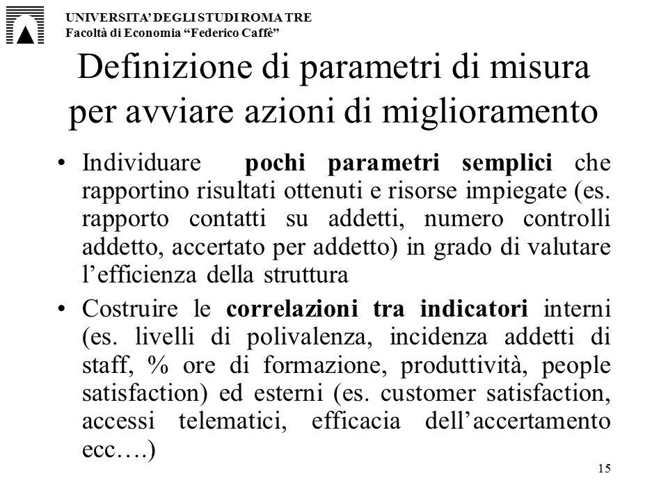 15 Definizione di parametri di misura per avviare azioni di miglioramento Individuare pochi parametri semplici che rapportino risultati ottenuti e ris