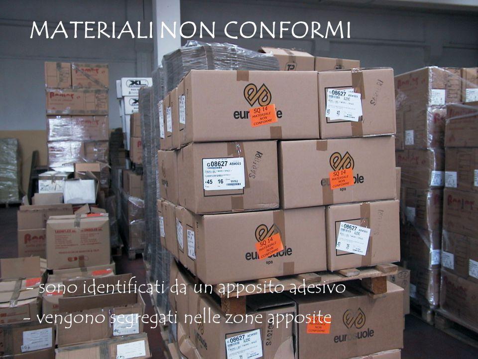 MATERIALI NON CONFORMI - sono identificati da un apposito adesivo - vengono segregati nelle zone apposite