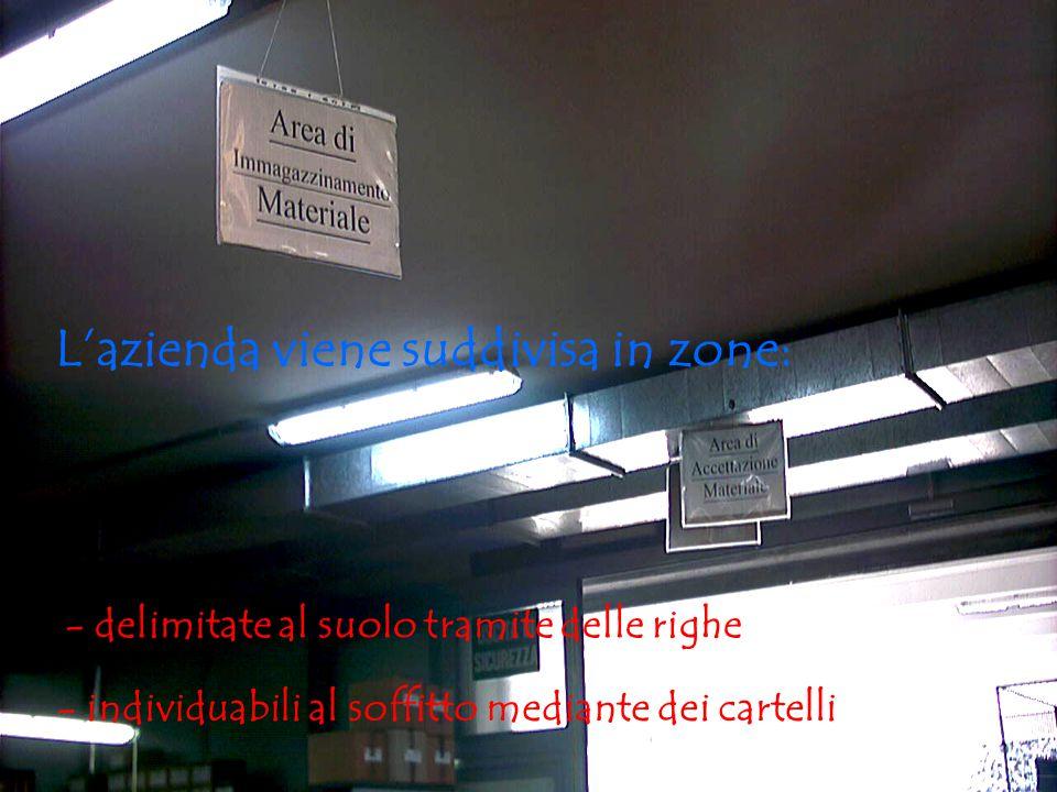 L'azienda viene suddivisa in zone: - delimitate al suolo tramite delle righe - individuabili al soffitto mediante dei cartelli