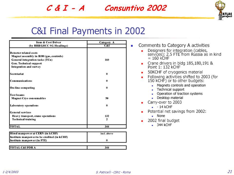 1-2/4/2003 S. Patricelli - CSN1 - Roma 21 C & I - A Consuntivo 2002