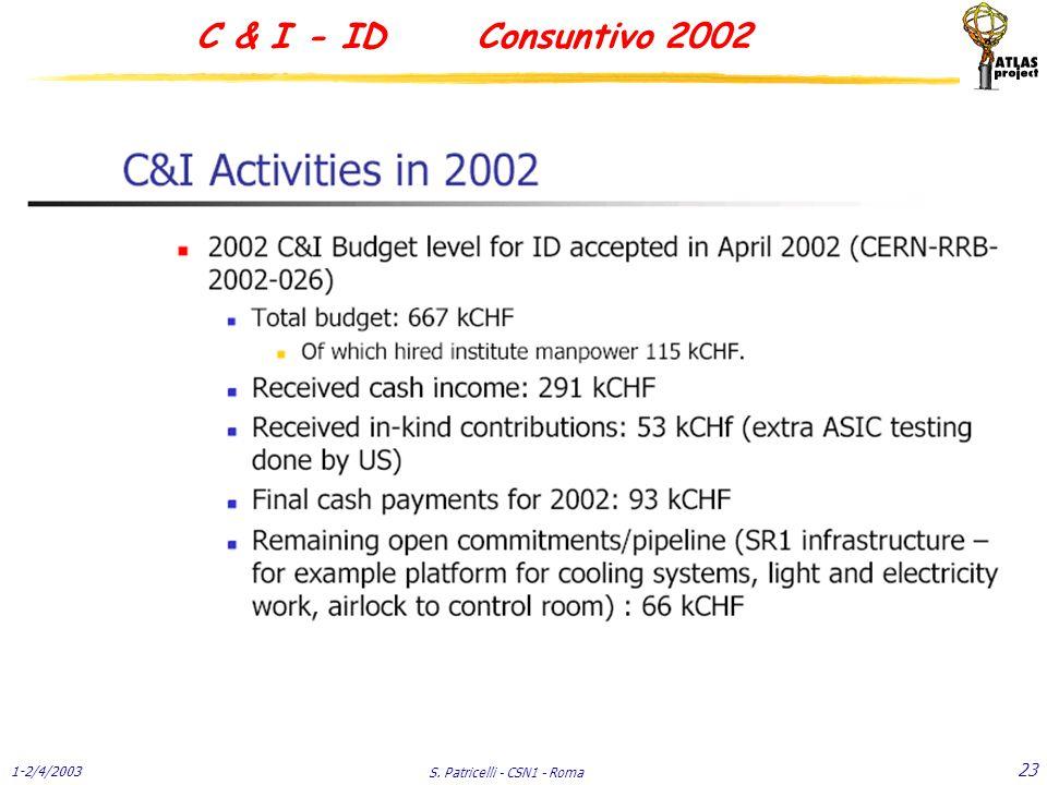 1-2/4/2003 S. Patricelli - CSN1 - Roma 23 C & I - ID Consuntivo 2002