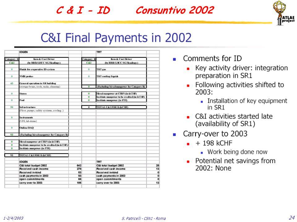 1-2/4/2003 S. Patricelli - CSN1 - Roma 24 C & I - ID Consuntivo 2002