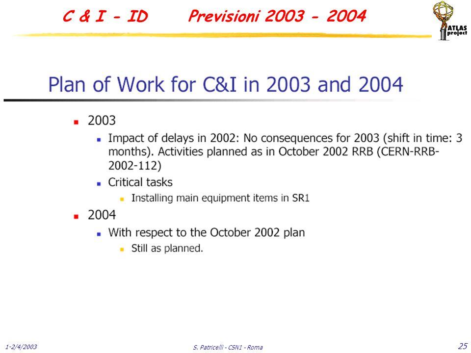 1-2/4/2003 S. Patricelli - CSN1 - Roma 25 C & I - ID Previsioni 2003 - 2004