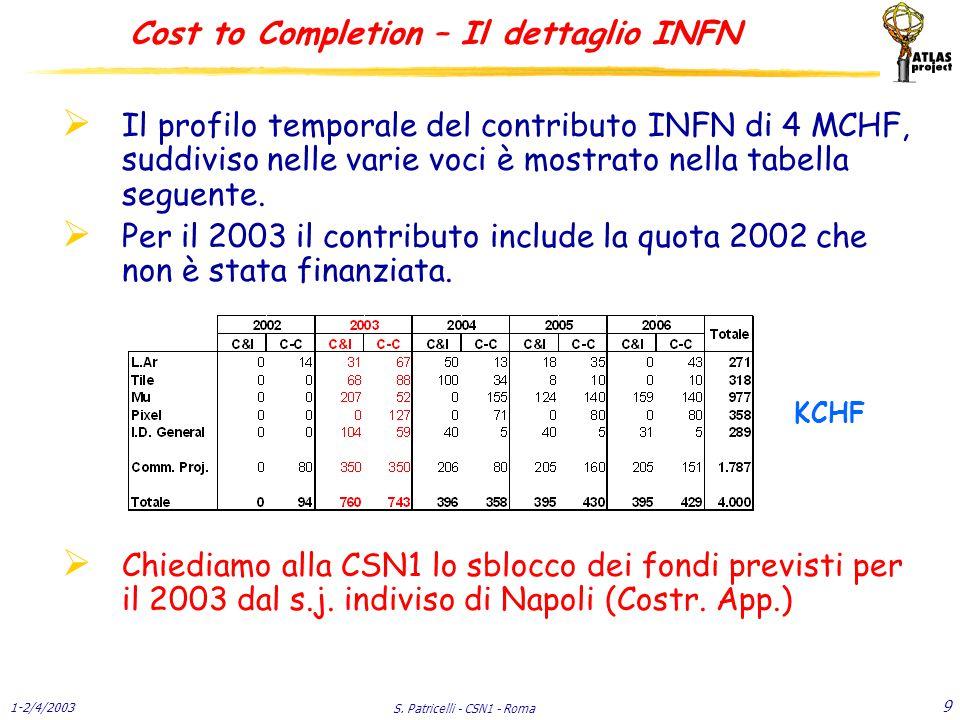 1-2/4/2003 S. Patricelli - CSN1 - Roma 20 C & I - A Consuntivo 2002