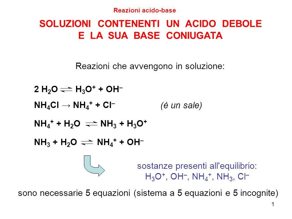 SOLUZIONI CONTENENTI UN ACIDO DEBOLE E LA SUA BASE CONIUGATA 2 H 2 O H 3 O + + OH – NH 4 + + H 2 O NH 3 + H 3 O + sostanze presenti all'equilibrio: H