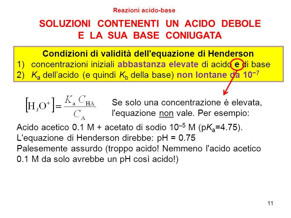 11 Condizioni di validità dell'equazione di Henderson 1)concentrazioni iniziali abbastanza elevate di acido e di base 2)K a dell'acido (e quindi K b d