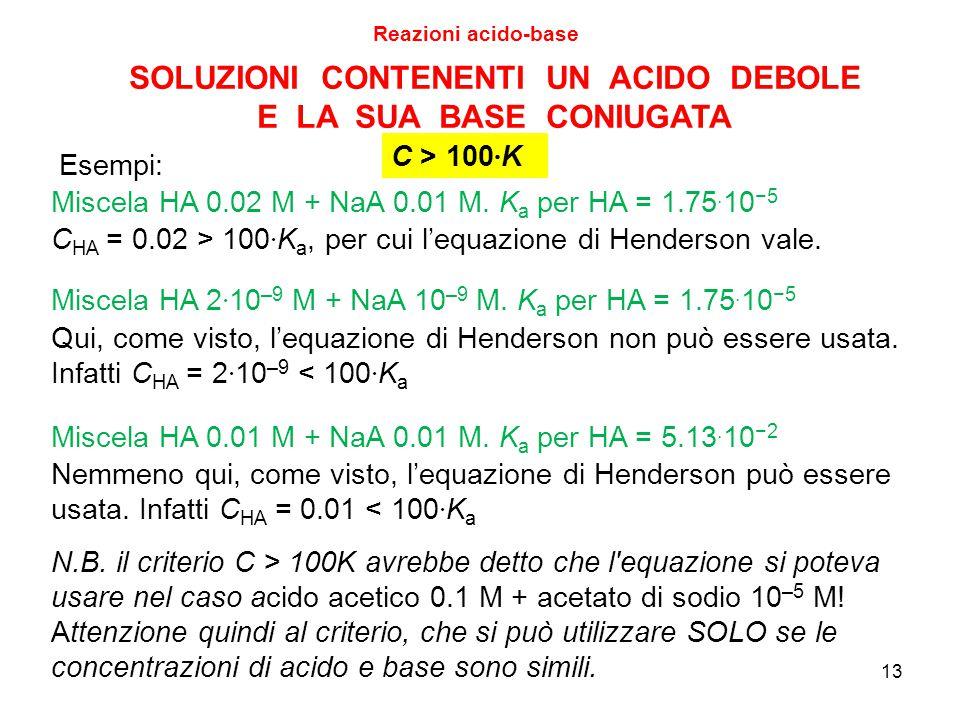 13 SOLUZIONI CONTENENTI UN ACIDO DEBOLE E LA SUA BASE CONIUGATA Reazioni acido-base C > 100 · K Miscela HA 2 · 10 –9 M + NaA 10 –9 M. K a per HA = 1.7