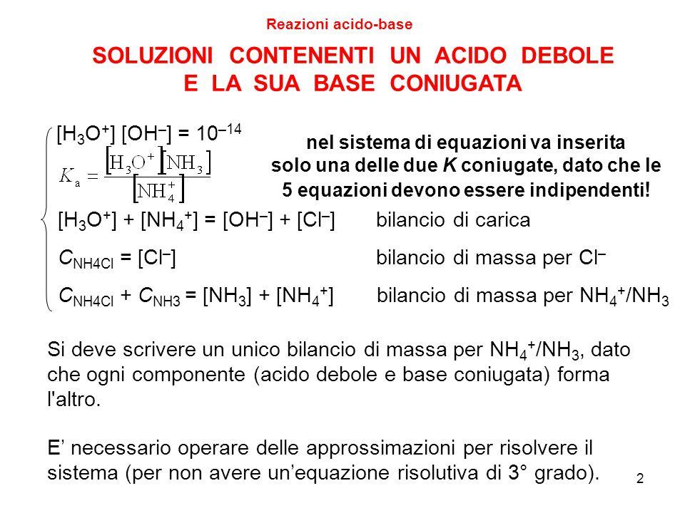 [H 3 O + ] [OH – ] = 10 –14 [H 3 O + ] + [NH 4 + ] = [OH – ] + [Cl – ]bilancio di carica C NH4Cl + C NH3 = [NH 3 ] + [NH 4 + ] bilancio di massa per C