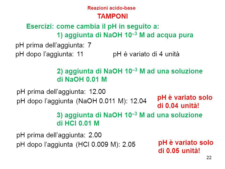 1) aggiunta di NaOH 10 –3 M ad acqua pura pH prima dell'aggiunta: 7 pH dopo l'aggiunta: 11pH è variato di 4 unità TAMPONI 2) aggiunta di NaOH 10 –3 M