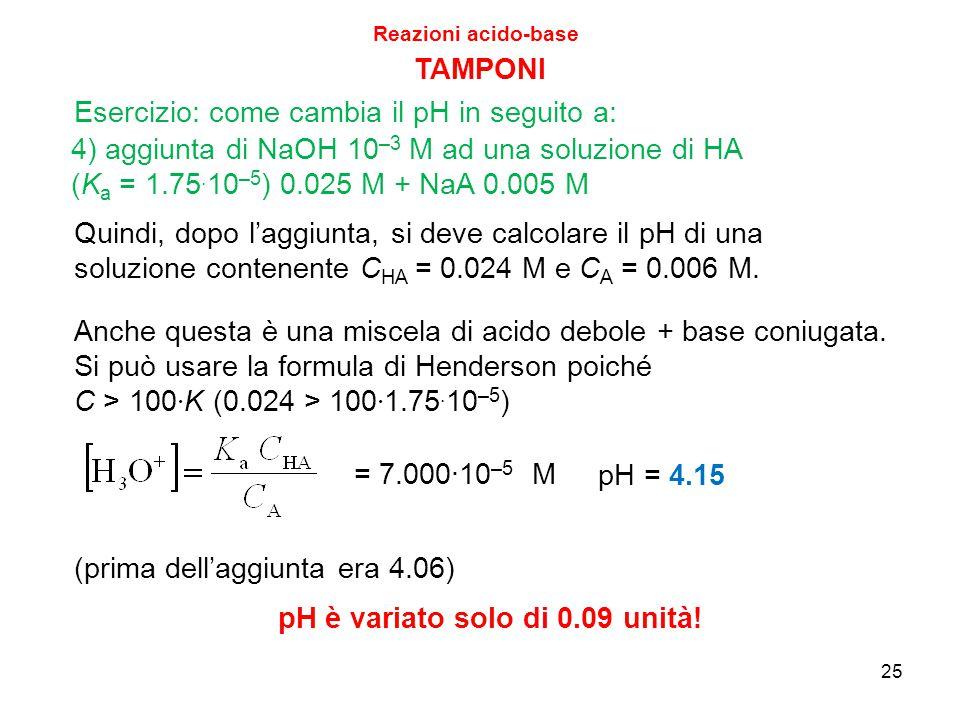 25 TAMPONI pH è variato solo di 0.09 unità! = 7.000∙10 –5 M pH = 4.15 Reazioni acido-base 4) aggiunta di NaOH 10 –3 M ad una soluzione di HA (K a = 1.