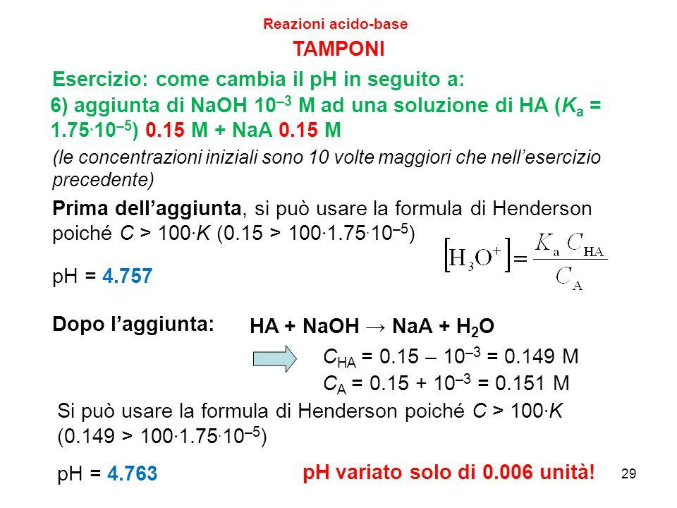 29 TAMPONI 6) aggiunta di NaOH 10 –3 M ad una soluzione di HA (K a = 1.75. 10 –5 ) 0.15 M + NaA 0.15 M pH = 4.757 Dopo l'aggiunta: pH = 4.763 pH varia