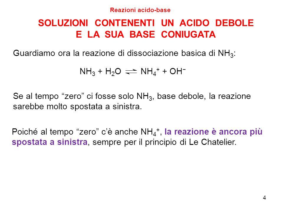"""4 SOLUZIONI CONTENENTI UN ACIDO DEBOLE E LA SUA BASE CONIUGATA NH 3 + H 2 O NH 4 + + OH − Poiché al tempo """"zero"""" c'è anche NH 4 +, la reazione è ancor"""