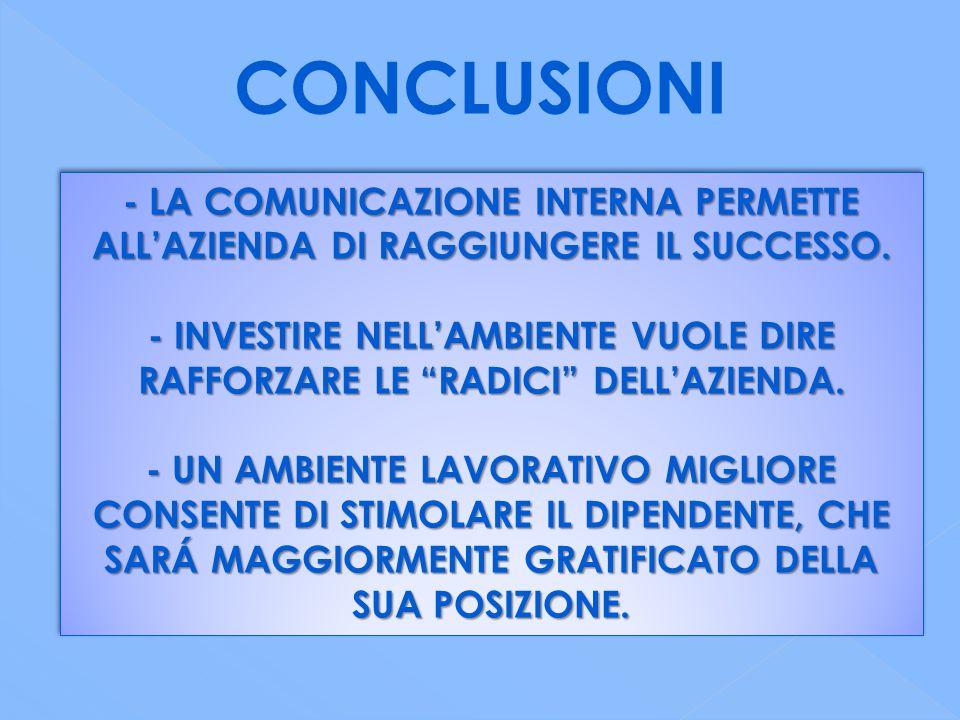 CONCLUSIONI - LA COMUNICAZIONE INTERNA PERMETTE ALL'AZIENDA DI RAGGIUNGERE IL SUCCESSO.