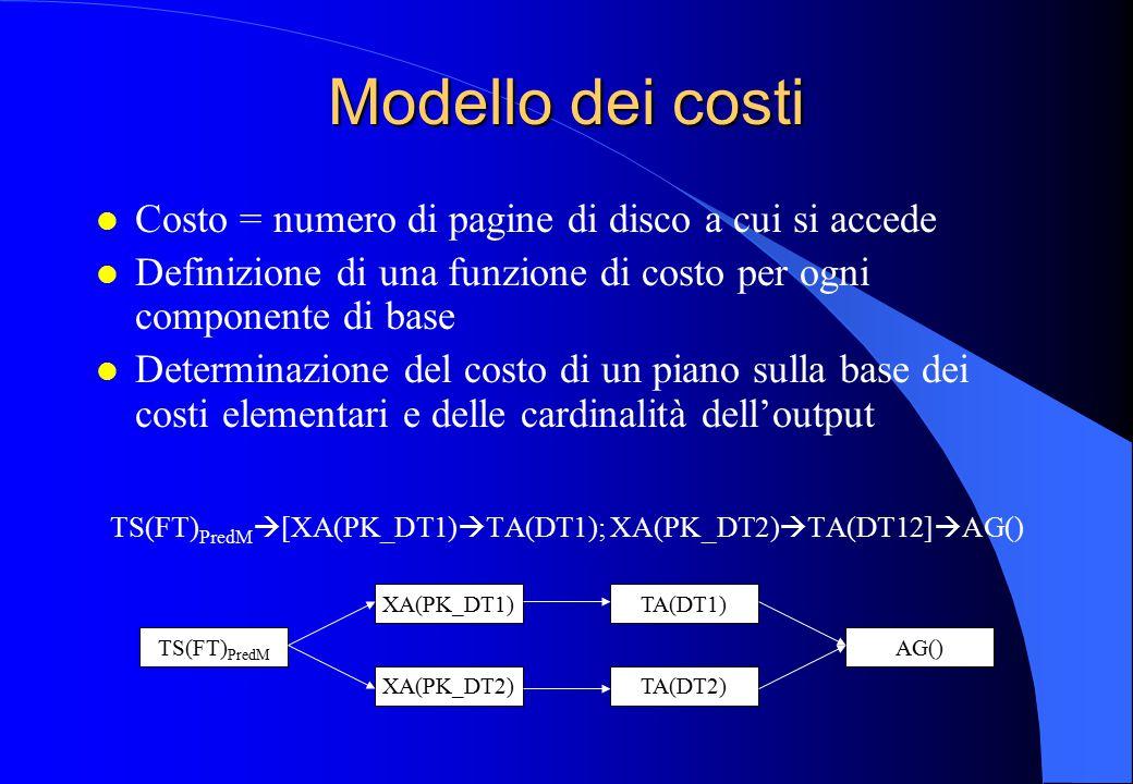 Modello dei costi l Costo = numero di pagine di disco a cui si accede l Definizione di una funzione di costo per ogni componente di base l Determinazione del costo di un piano sulla base dei costi elementari e delle cardinalità dell'output TS(FT) PredM  [XA(PK_DT1)  TA(DT1); XA(PK_DT2)  TA(DT12]  AG() TS(FT) PredM XA(PK_DT1) XA(PK_DT2) TA(DT1) AG() TA(DT2)