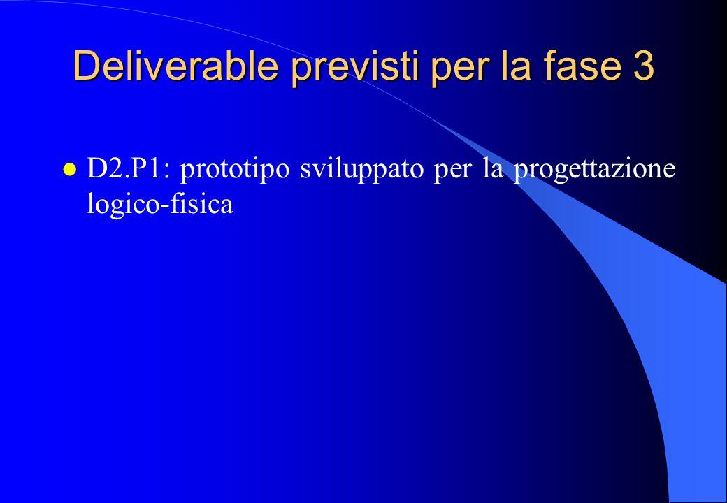Deliverable previsti per la fase 3 l D2.P1: prototipo sviluppato per la progettazione logico-fisica