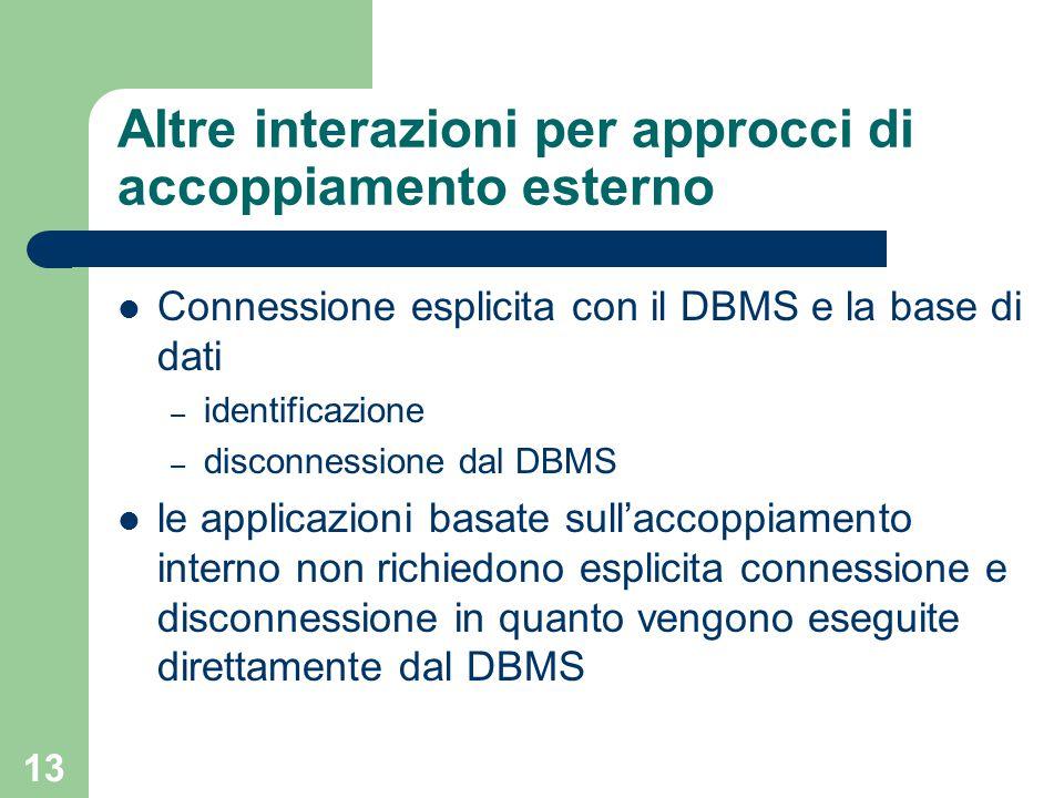 13 Altre interazioni per approcci di accoppiamento esterno Connessione esplicita con il DBMS e la base di dati – identificazione – disconnessione dal DBMS le applicazioni basate sull'accoppiamento interno non richiedono esplicita connessione e disconnessione in quanto vengono eseguite direttamente dal DBMS